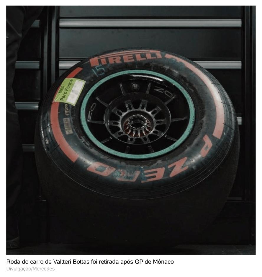 Formula 1 e Manufatura Aditiva